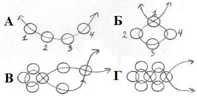 Как плести браслеты крестиком